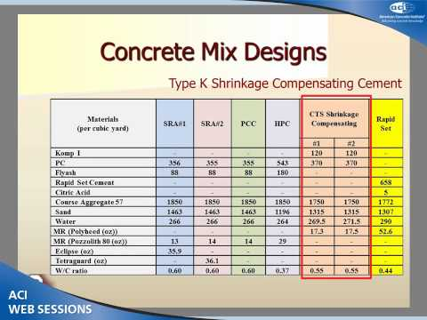 Dimensional Stability of Type K Concrete Slabs-on-Ground