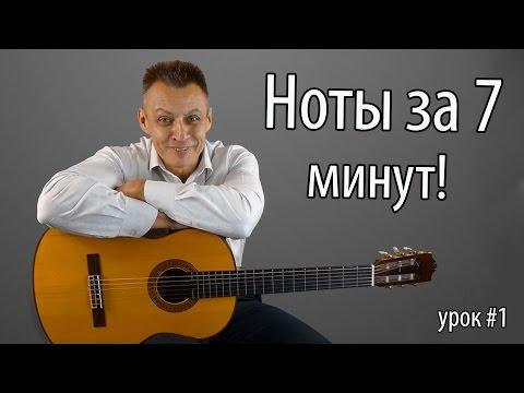 Как играть по нотам за 7 минут с нуля