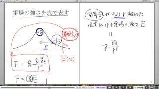 高校物理解説講義:「電場」講義7