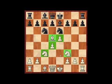 Sample Telugu chess lecture on Guicopiano