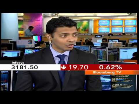 In Business- Infosys' Q4 Outlook Subdued?
