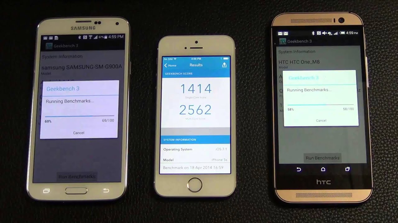 HTC One M8 vs Samsung Galaxy S5 vs iPhone 5S Speed Test ...