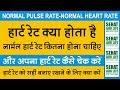 हार्ट रेट क्या होता है, नार्मल हार्ट रेट कितना होना चाहिए, Normal Heart Rate, Normal Pulse Rate