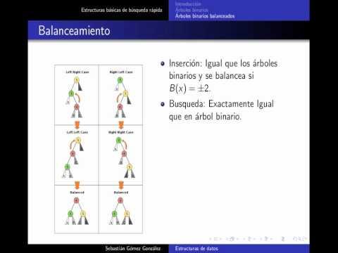 Árboles binarios (Video 2)