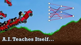 A.I. LEARNS to Play Hill Climb Racing
