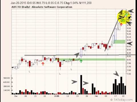 Good stocks all around the world - $ABT TO