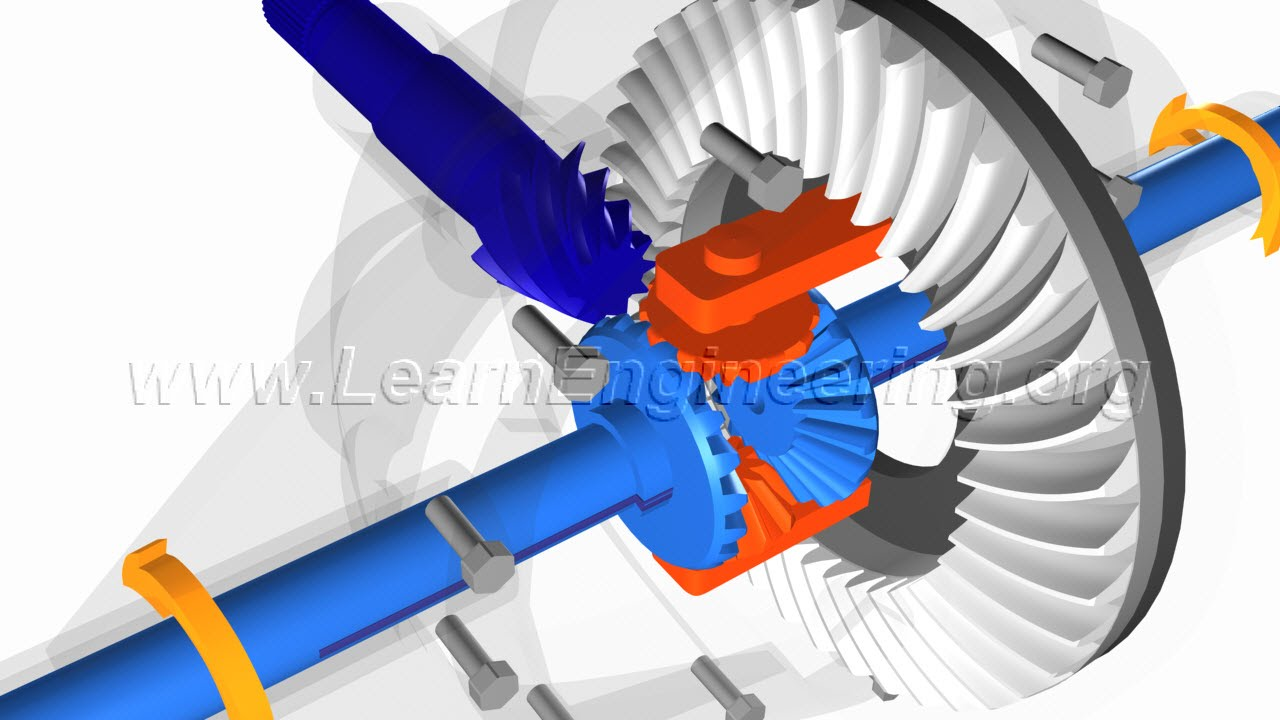 How Does A Slip Ring Work