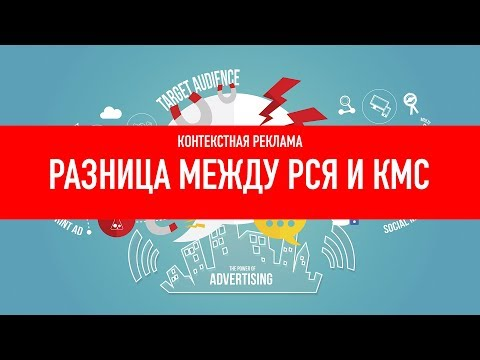 Контекстная и медийная реклама отличия