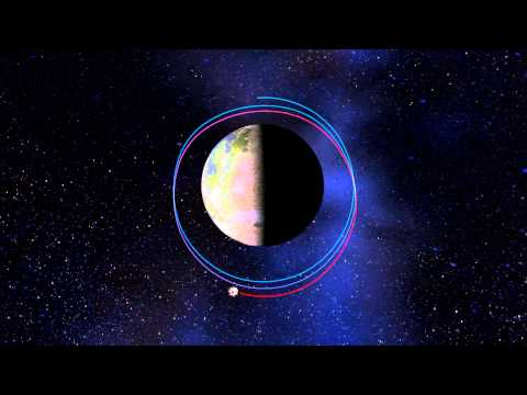 NASA Ames LADEE Mission Animation: Updated Orbital Variations