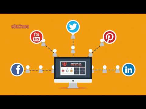 Social Media Management London UK by site2seo.com