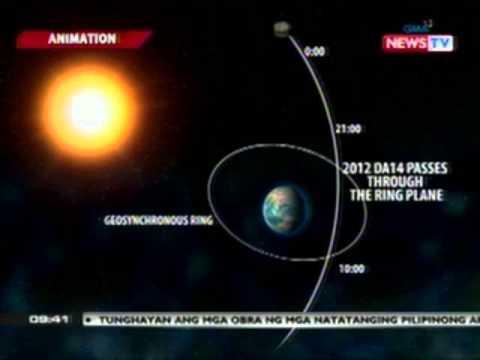 SONA:  2012 DA14  asteroid posibleng tumama sa ilang satellite...