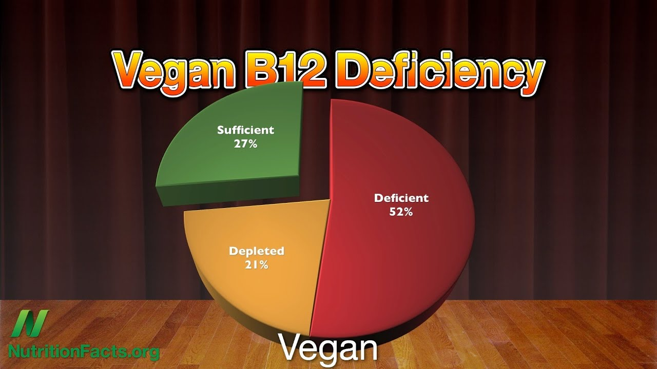 Vegan Epidemic