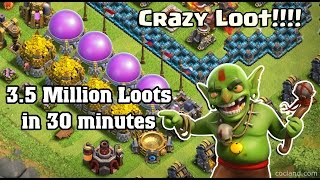 3.5 milion loots in 30 minutes With Full Goblin Strategy Best Strategy for Farming after UPDATE