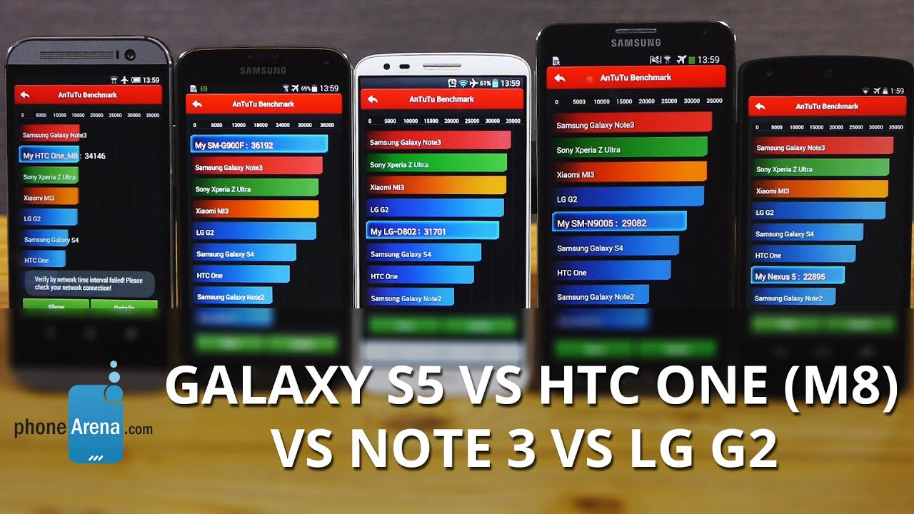 Galaxy s5 vs Htc One m8 vs