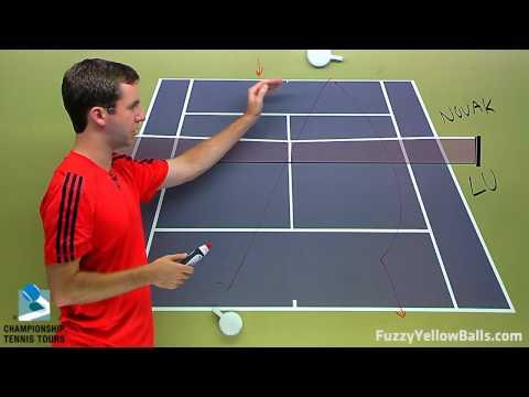 Novak Djokovic vs Yen-Hsun Lu -- Wimbledon 2010