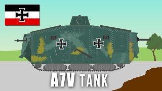 WWI Tanks: A7V Tank