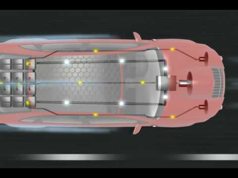 EarthSures AirRay™ [wind/solar powered Auto]