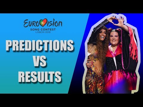 TOP 26   Biggest Differences between Predictions & Results   Eurovision 2018 Final