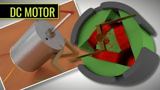 DC Motor - 3 Coil, How it works ?