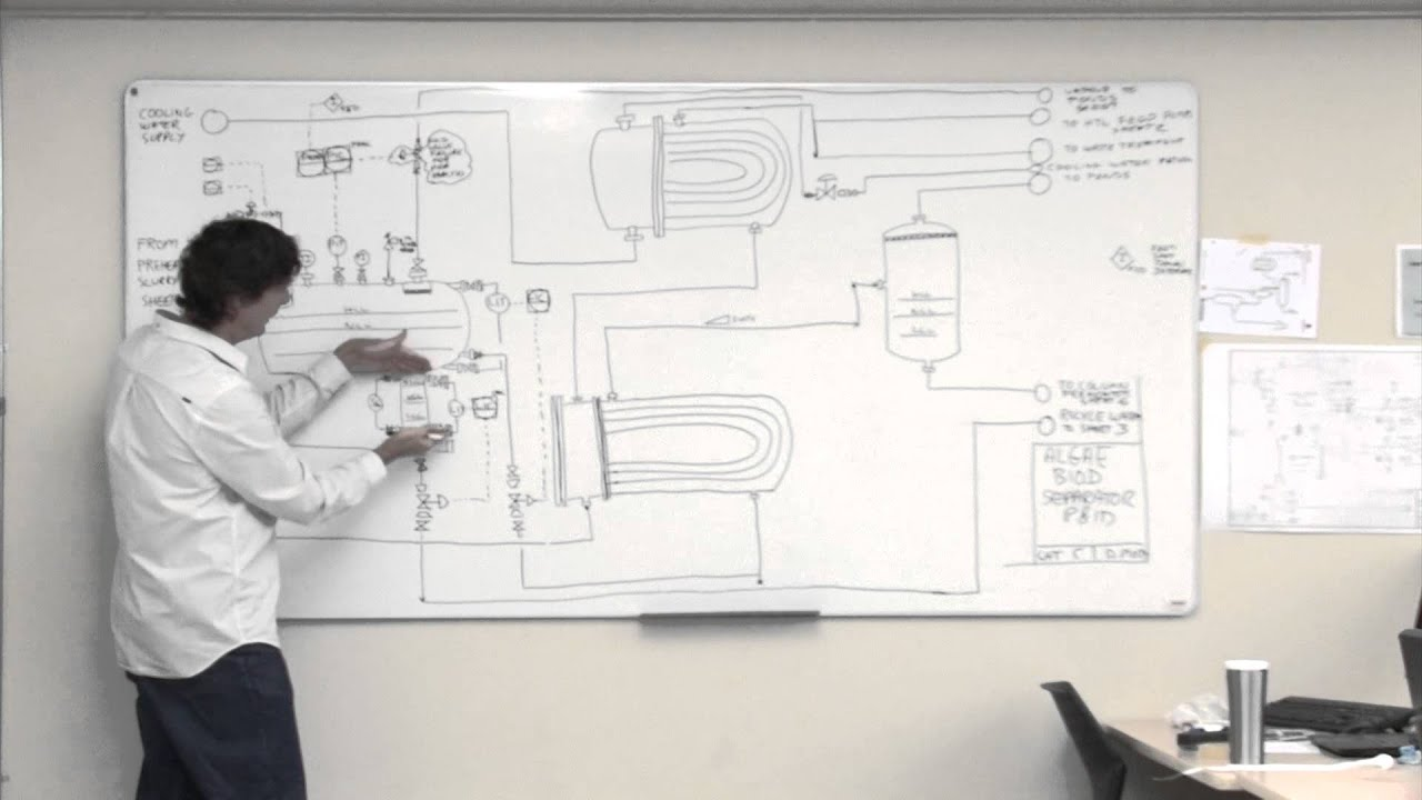 How To Draw A P Amp Id Piping And Instrumentation Diagram