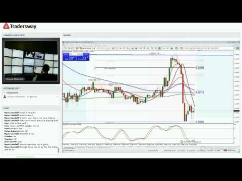 Forex Today Strategy Session: Monday Feb 8, 2016