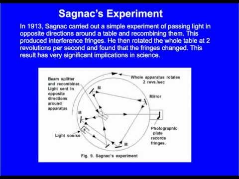 GEOCENTRISM-Sagnac's experiment - an animated explanation