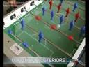 Calciobalilla tiri tecnici FICB