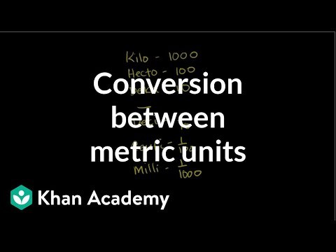Khan Academy - Conversion Between Metric Units