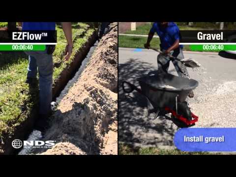 French drain installation comparison: Ezflow. a gravel free drainage solution