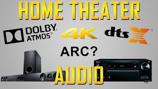 Home Theater Audio - What is ARC, HDCP, Toslink, SPDIF, Dolby Atmos?