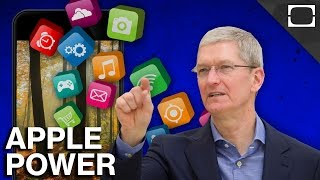 Top 10 Facts - Apple