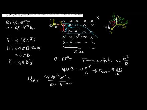 PROBLEMA CAMPO MAGNÉTICO 1: Carga atravesando un campo magnético