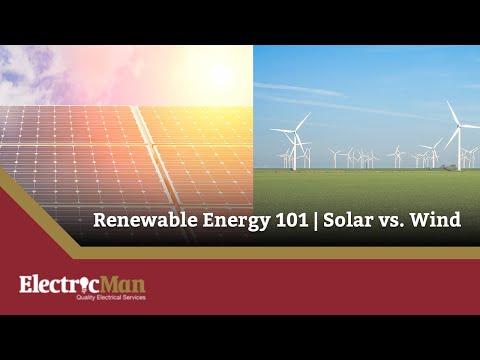 Solar Energy & Wind-Energy | Renewable Energy Production