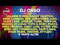 DUAL CORE ANNI '80 presenta ITALO DISCO (Official Spot)