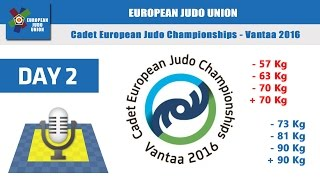 Чемпионат Европы, юниоры : Красный Яр