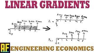 Download Lagu Linear Gradients and Decomposing Cash Flow Diagrams - Engineering Economics Gratis STAFABAND