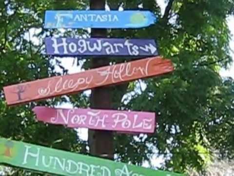 Fictional Places Fictional Places Signpost