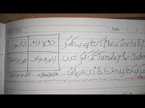 Zuban Bandi Ka Naqsh | Saas , Bahu Ya Dushman Ki Zuban Bandi Ka Amal