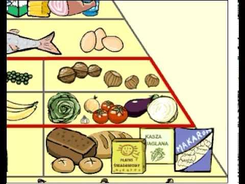 Zdrowy Styl życia  Zdrowe Odżywianie