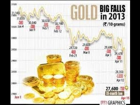 MAX KEISER Debates Panic GOLD Sell-Off. Is It Still A Safe Haven And An Inflation Hedge ?