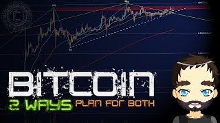 Bitcoin could really go 2 ways here - I have a plan for both