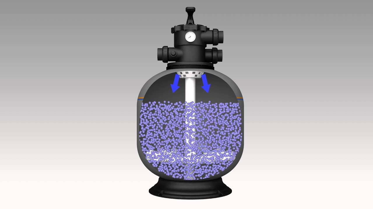 Waterco S Micron Media Pool Filter 3d Animation Youtube