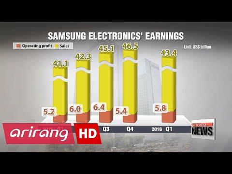 Samsung Electronics' net profit jumps nearly 14% on-year