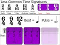 Time Signatures Part 3: Less Common Time Signatures (Music Theory)