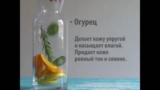 Простые рецепты Детокс Напитков