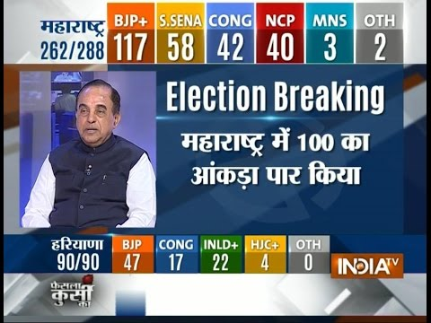 D-Day: Subramanian Swamy praises India TV's presence on Twitter