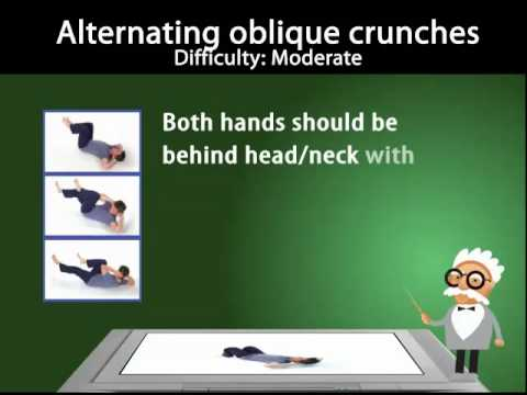 Orleans ON Chiropractor for Oblique Crunches - Beacon Hill Chiropractic Clinic