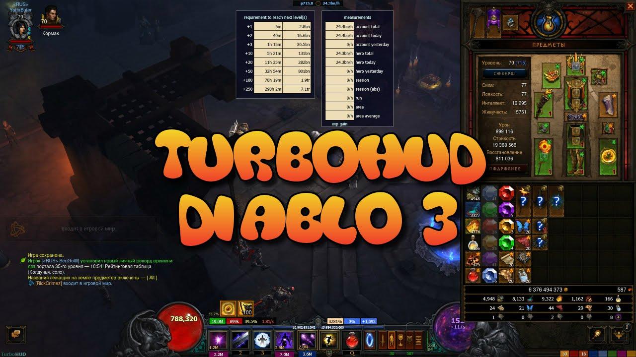 Turbohud
