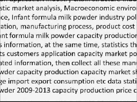 proposal to limit milk formula exports Watering down the milk code there is also a proposal to send letters to your the original house bill no 3396 seeks to limit marketing of formula milk to.