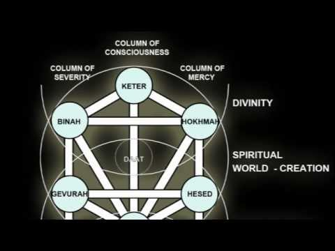The Philosophical Background for Masonic Symbolism